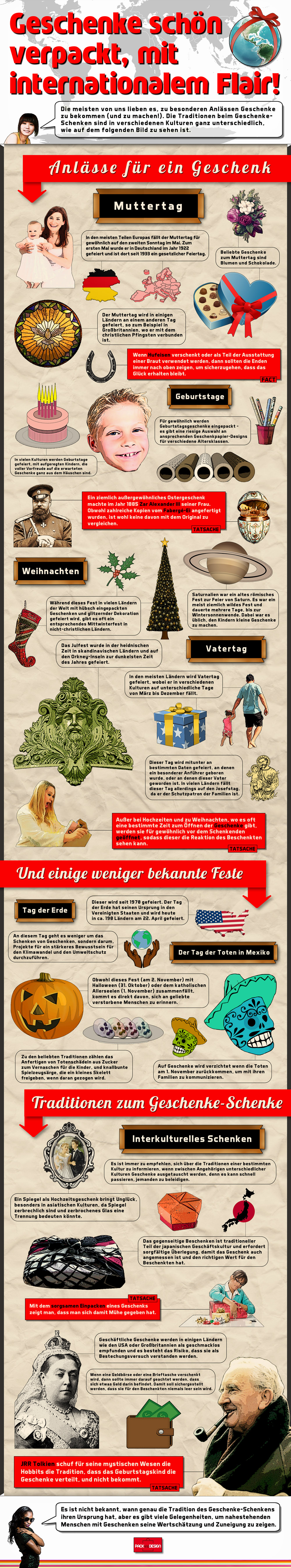 geschenke sch n verpackt mit internationalem flair ucollect infographics. Black Bedroom Furniture Sets. Home Design Ideas