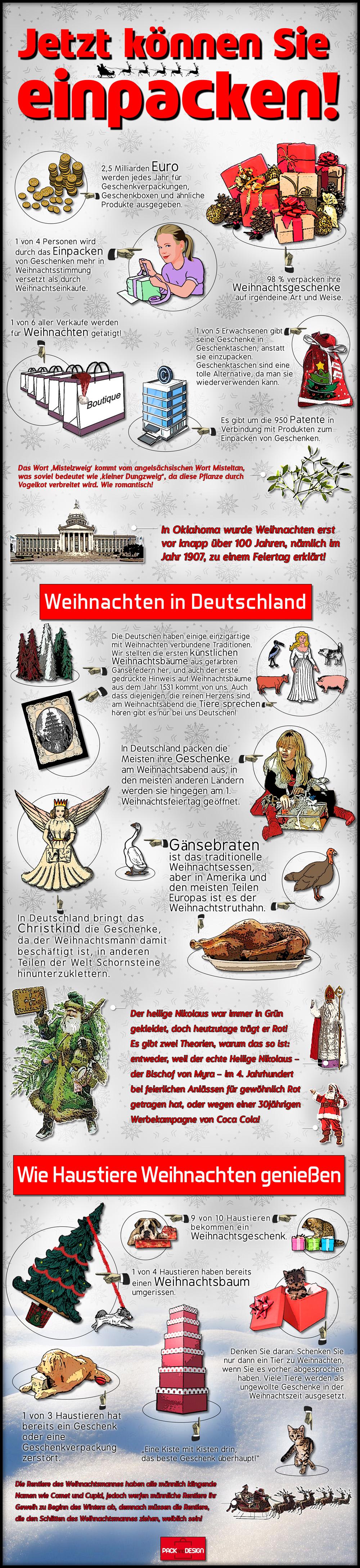 Weihnachtsverpackung Infografik